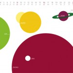 RadiKalender 2014 – Rezept März – Rote Beete Suppe